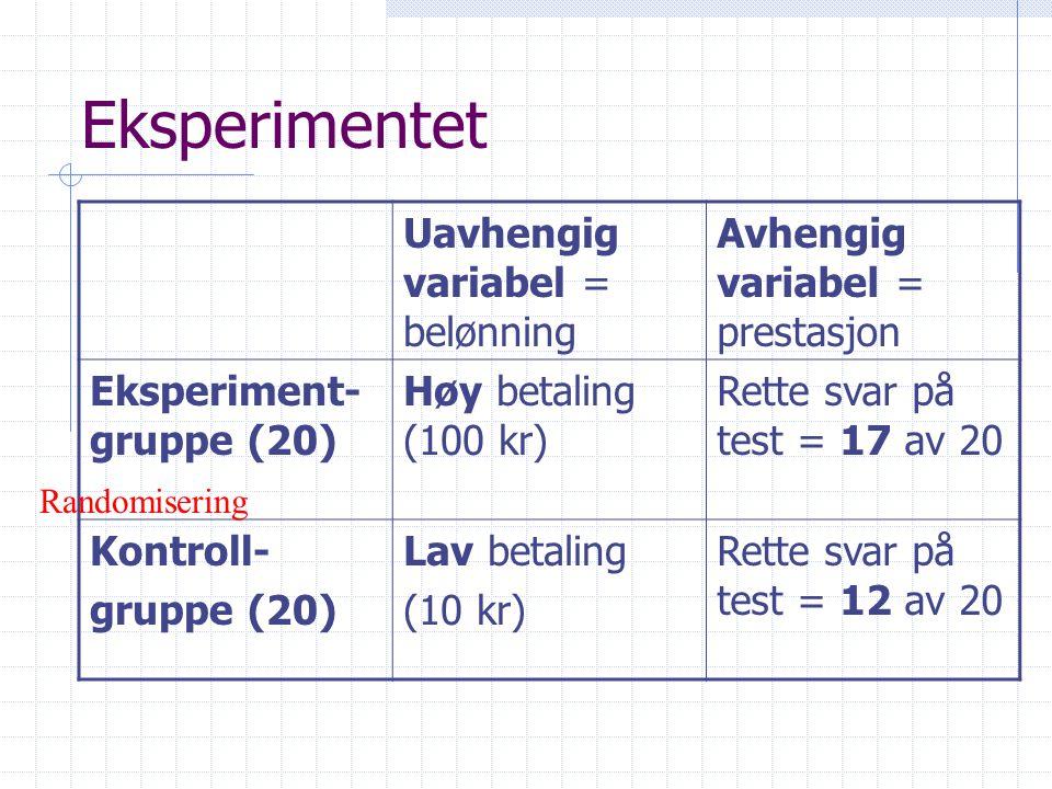 Eksperimentet Uavhengig variabel = belønning