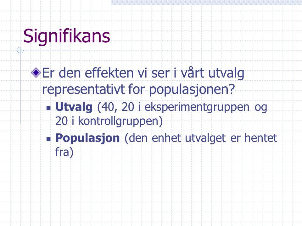 Signifikans Er den effekten vi ser i vårt utvalg representativt for populasjonen Utvalg (40, 20 i eksperimentgruppen og 20 i kontrollgruppen)