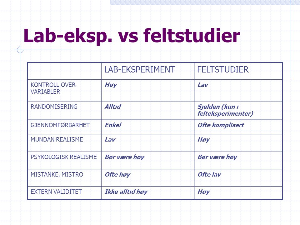 Lab-eksp. vs feltstudier