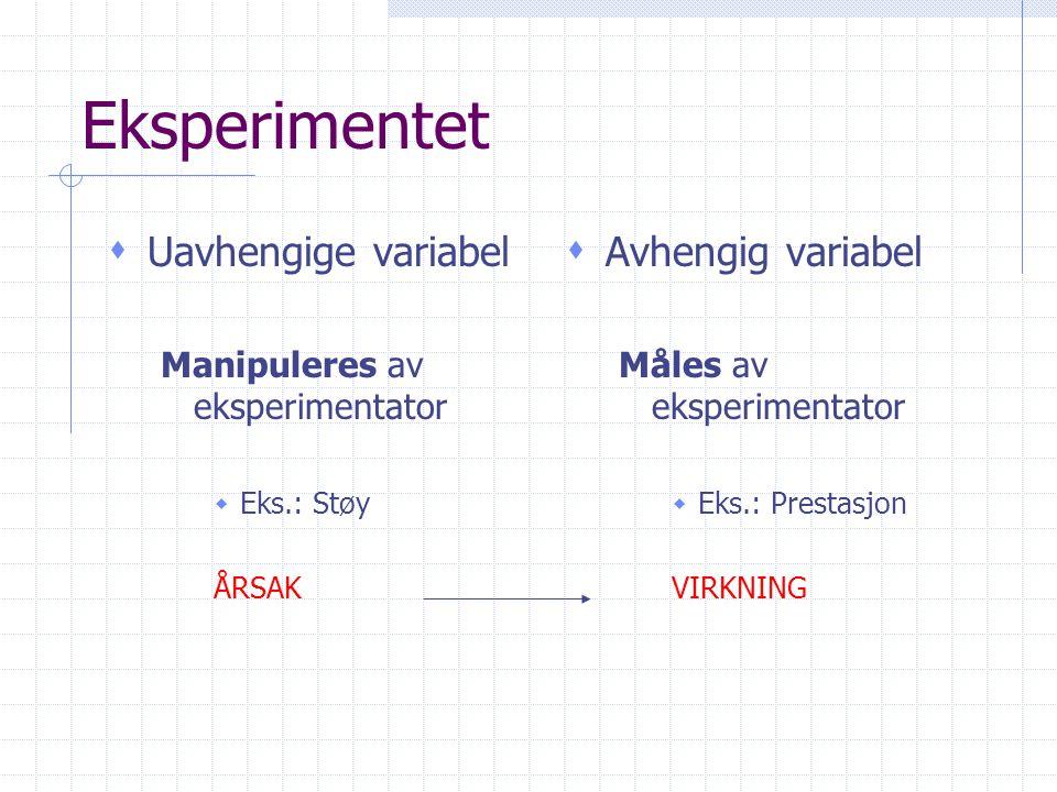 Eksperimentet Uavhengige variabel Avhengig variabel