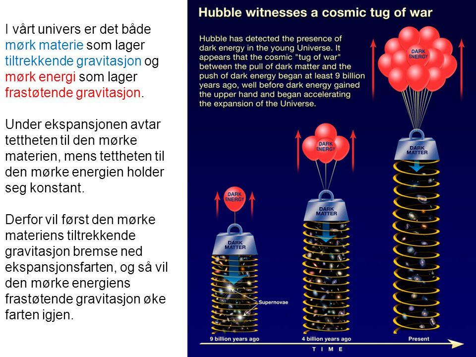 I vårt univers er det både mørk materie som lager tiltrekkende gravitasjon og mørk energi som lager frastøtende gravitasjon.