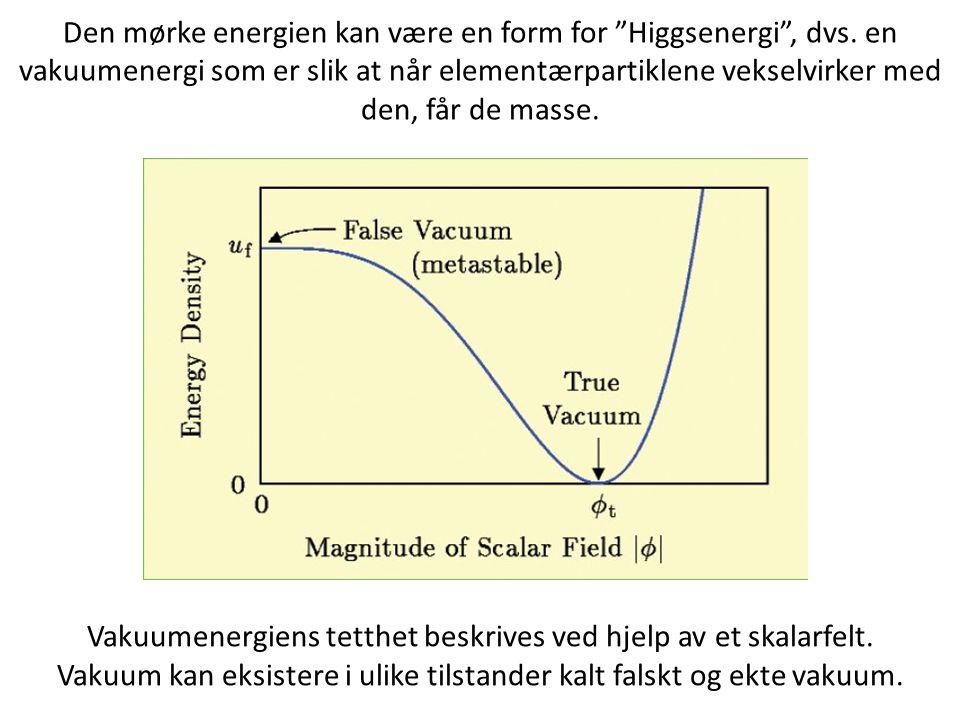 Vakuumenergiens tetthet beskrives ved hjelp av et skalarfelt.