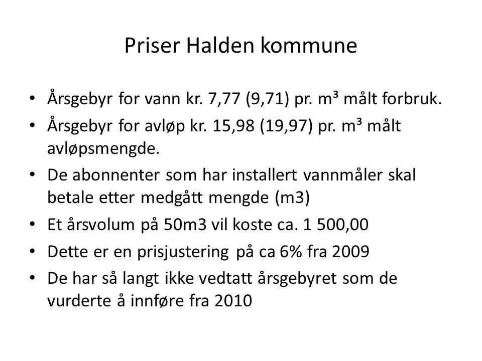 Priser Halden kommune Årsgebyr for vann kr. 7,77 (9,71) pr. m³ målt forbruk. Årsgebyr for avløp kr. 15,98 (19,97) pr. m³ målt avløpsmengde.