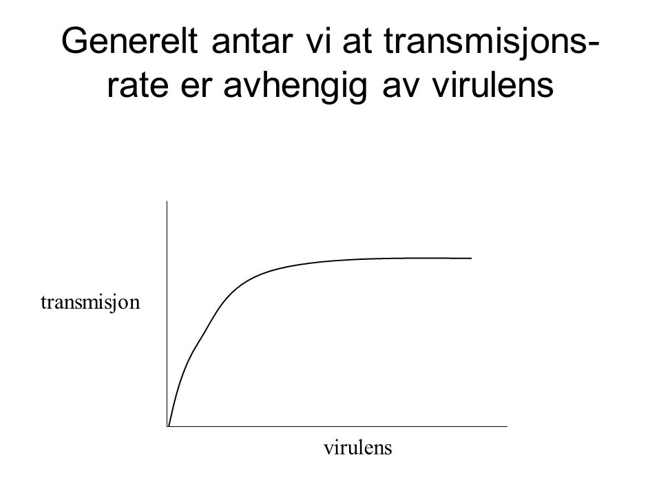 Generelt antar vi at transmisjons-rate er avhengig av virulens