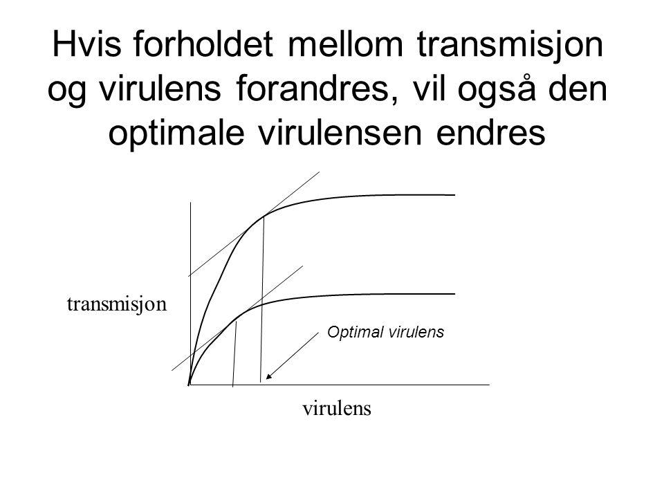 Hvis forholdet mellom transmisjon og virulens forandres, vil også den optimale virulensen endres
