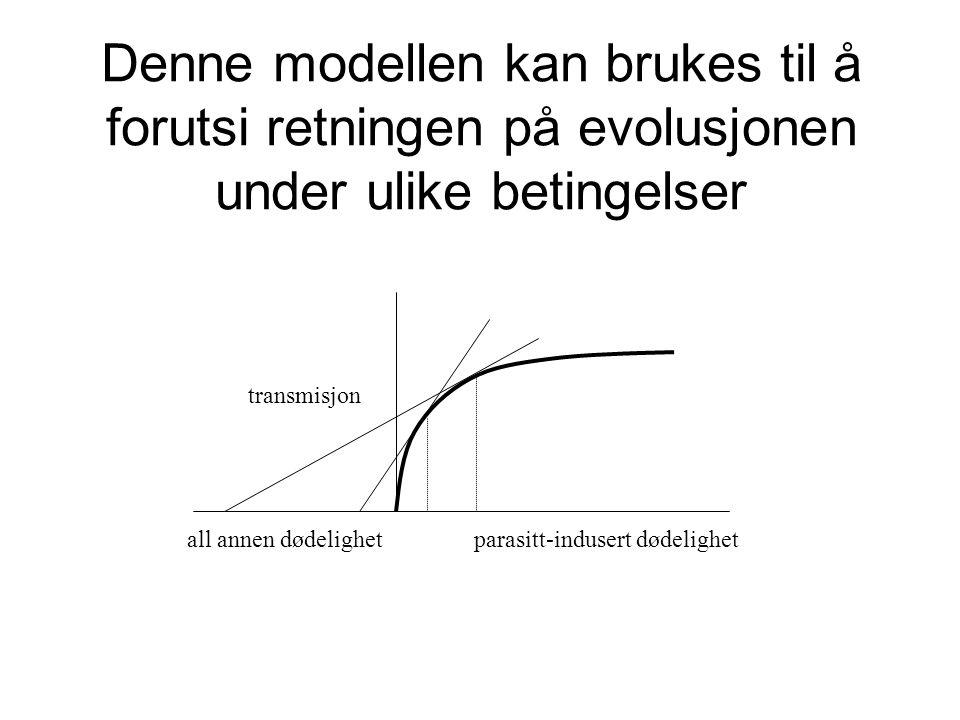 Denne modellen kan brukes til å forutsi retningen på evolusjonen under ulike betingelser