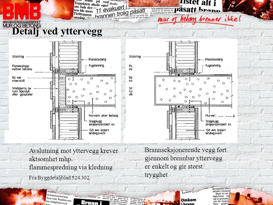 Detalj ved yttervegg Avslutning mot yttervegg krever aktsomhet mhp. flammespredning via kledning. Fra Byggdetaljblad 524.302.