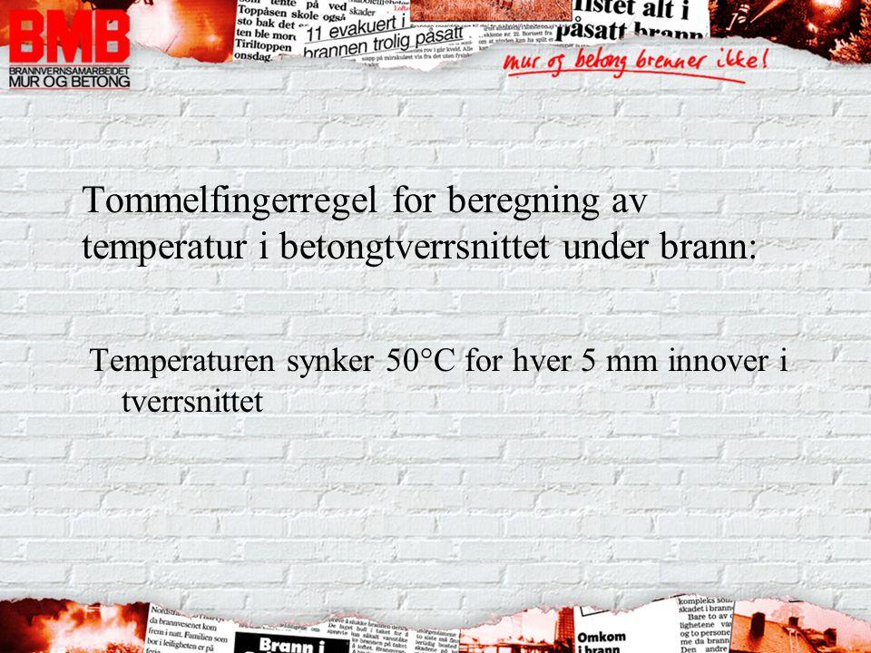 Tommelfingerregel for beregning av temperatur i betongtverrsnittet under brann: