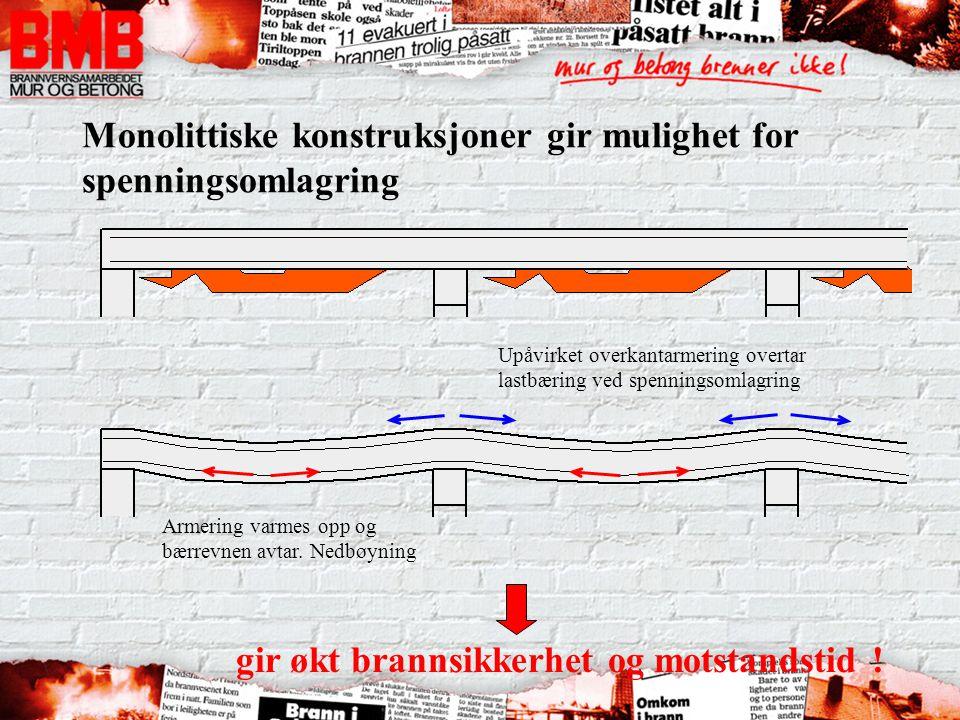 Monolittiske konstruksjoner gir mulighet for spenningsomlagring