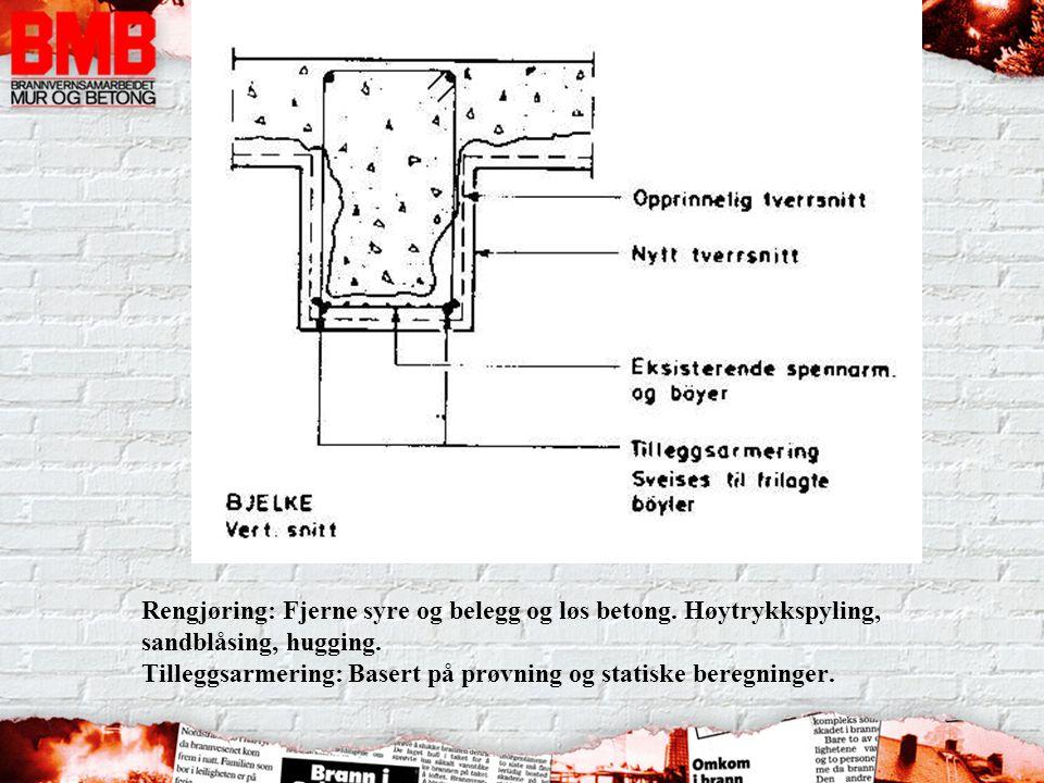 Rengjøring: Fjerne syre og belegg og løs betong