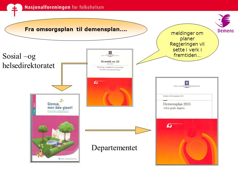 Fra omsorgsplan til demensplan….