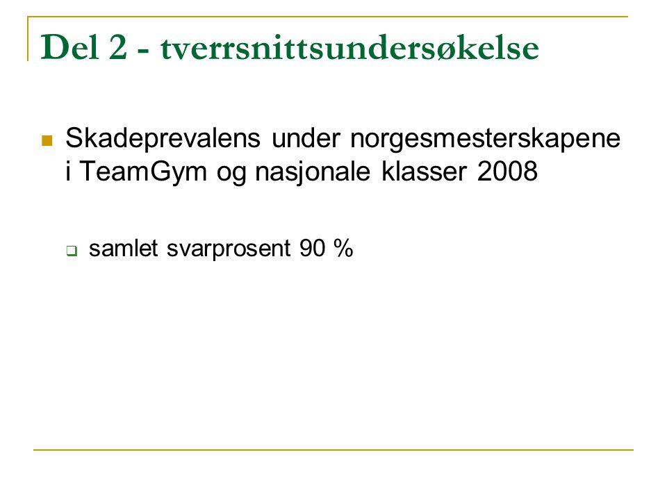 Totalt besvarte 487 gymnaster
