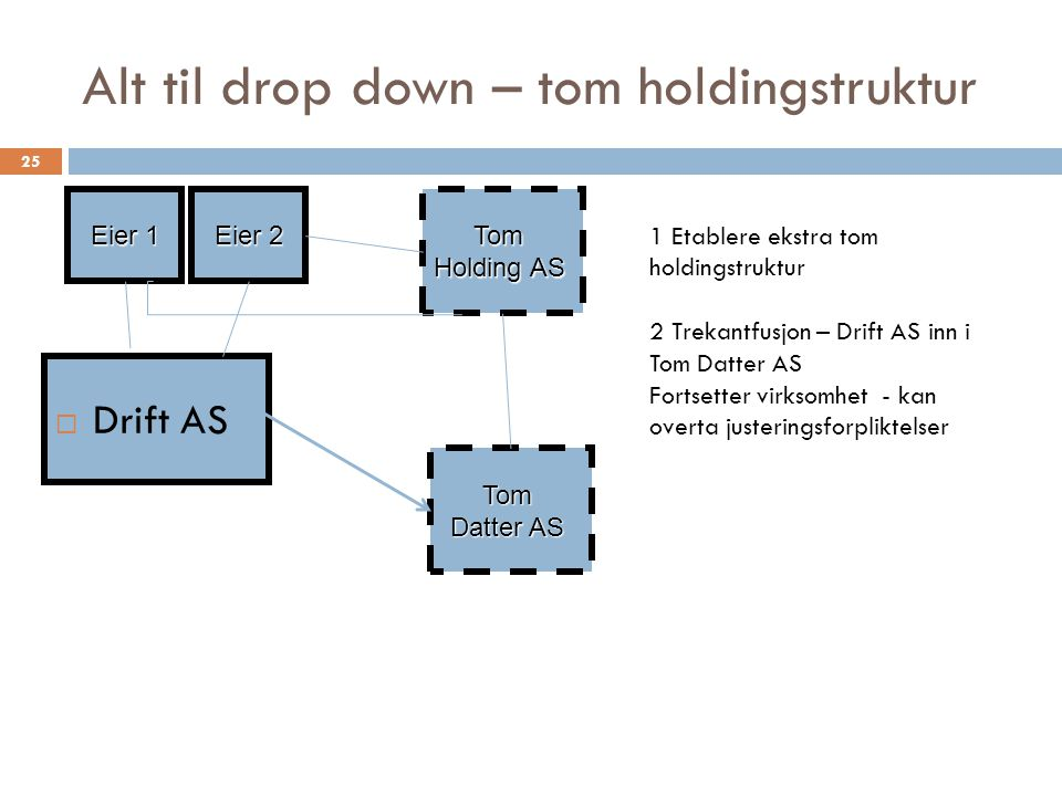 Alt til drop down – tom holdingstruktur