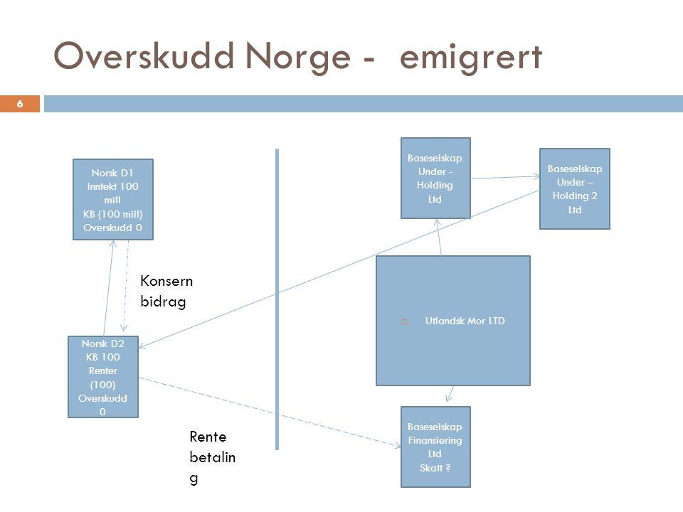 Overskudd Norge - emigrert