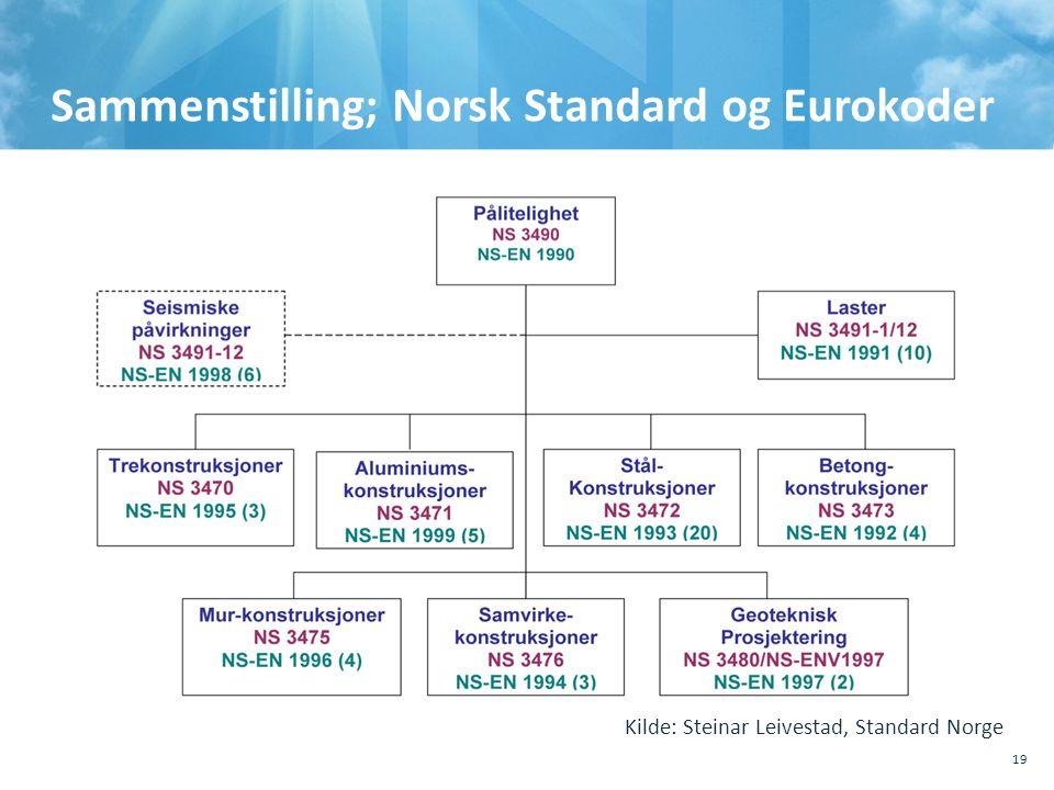 Sammenstilling; Norsk Standard og Eurokoder
