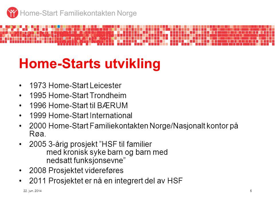 Home-Starts utvikling
