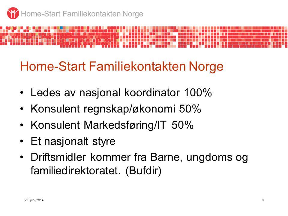 Home-Start Familiekontakten Norge