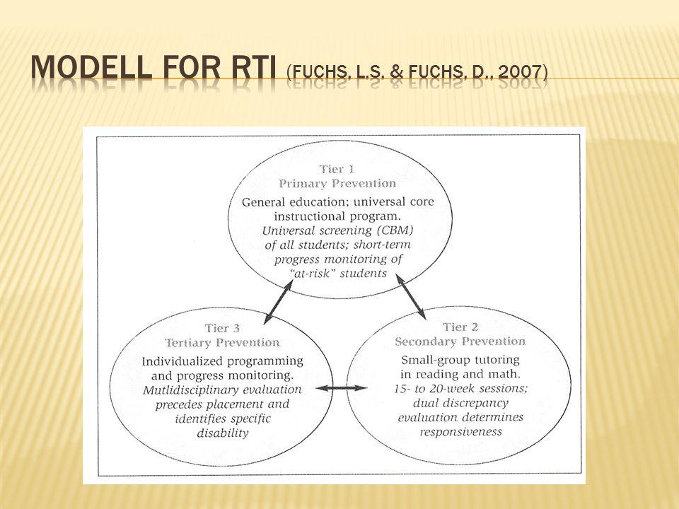 Modell for RTI (Fuchs, L.S. & Fuchs, D., 2007)