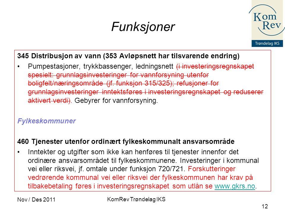 Funksjoner 345 Distribusjon av vann (353 Avløpsnett har tilsvarende endring)