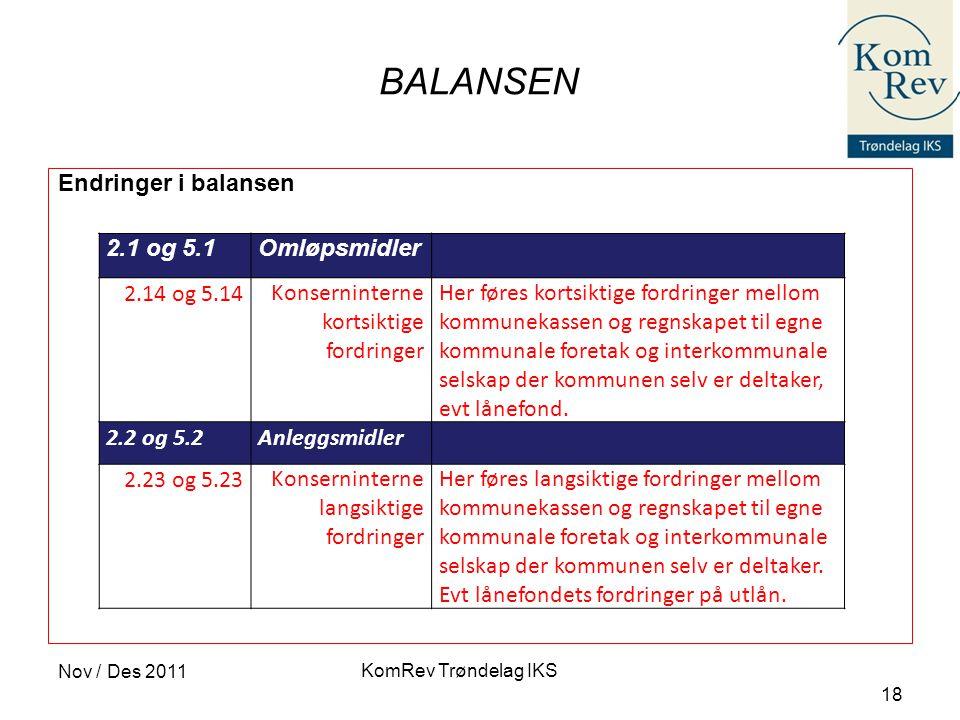 BALANSEN Endringer i balansen 2.1 og 5.1 Omløpsmidler 2.14 og 5.14