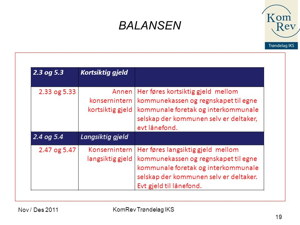 BALANSEN 2.3 og 5.3 Kortsiktig gjeld 2.33 og 5.33