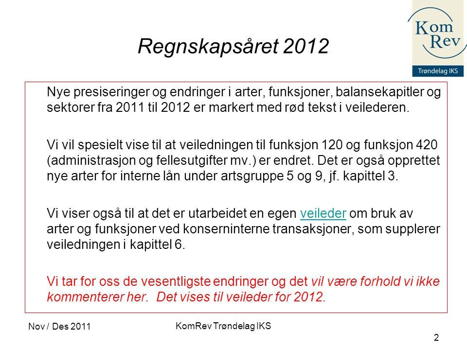 Regnskapsåret 2012