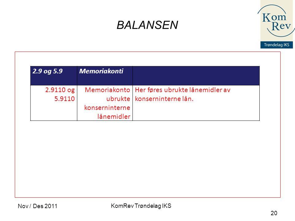 BALANSEN 2.9 og 5.9 Memoriakonti 2.9110 og 5.9110