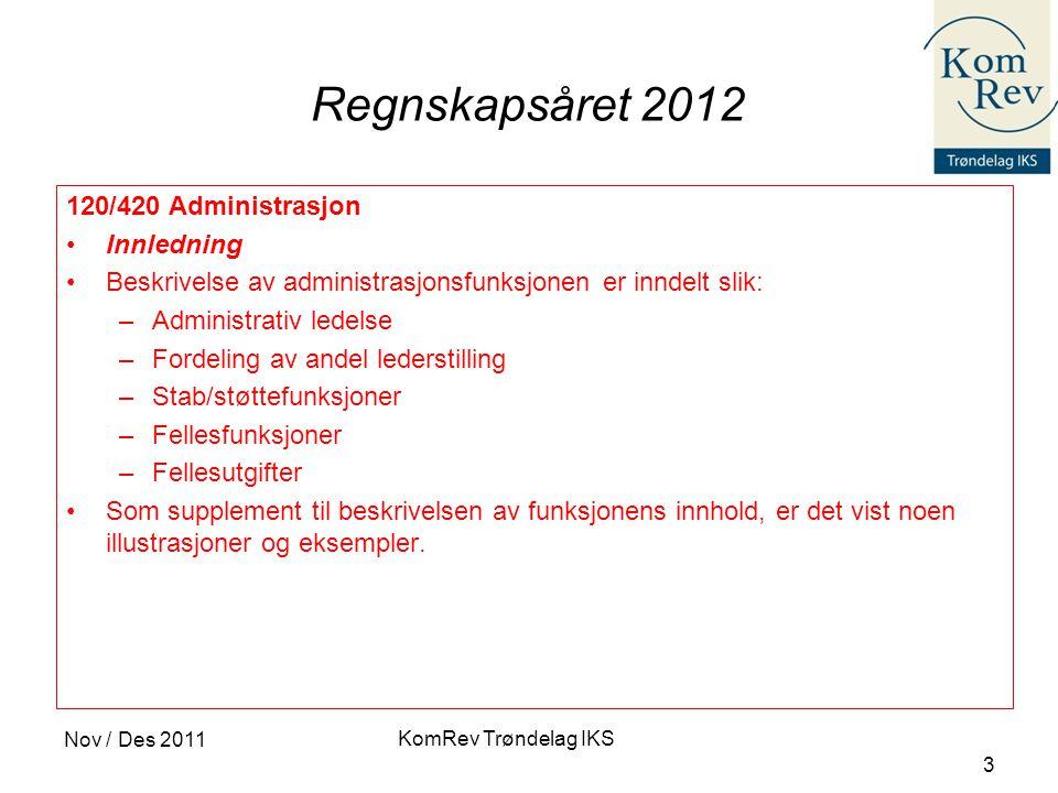 Regnskapsåret 2012 120/420 Administrasjon Innledning