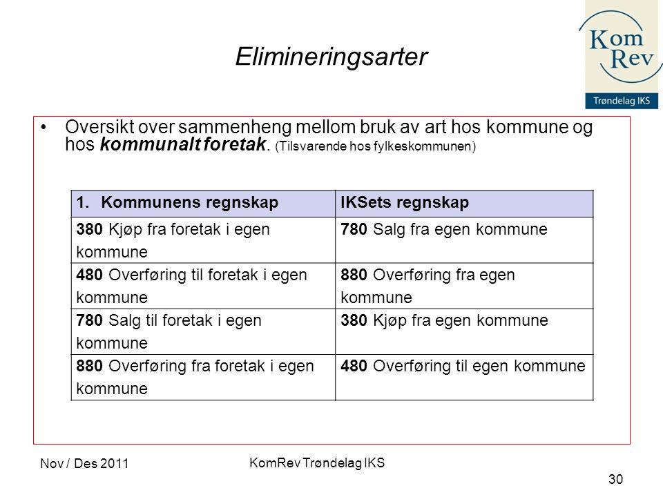 Elimineringsarter Oversikt over sammenheng mellom bruk av art hos kommune og hos kommunalt foretak. (Tilsvarende hos fylkeskommunen)
