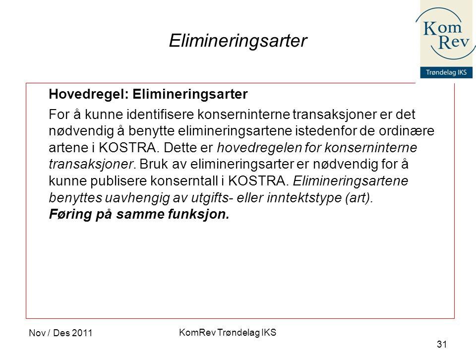 Elimineringsarter Hovedregel: Elimineringsarter.