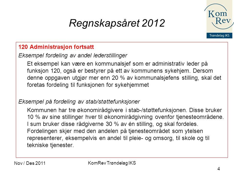 Regnskapsåret 2012 120 Administrasjon fortsatt