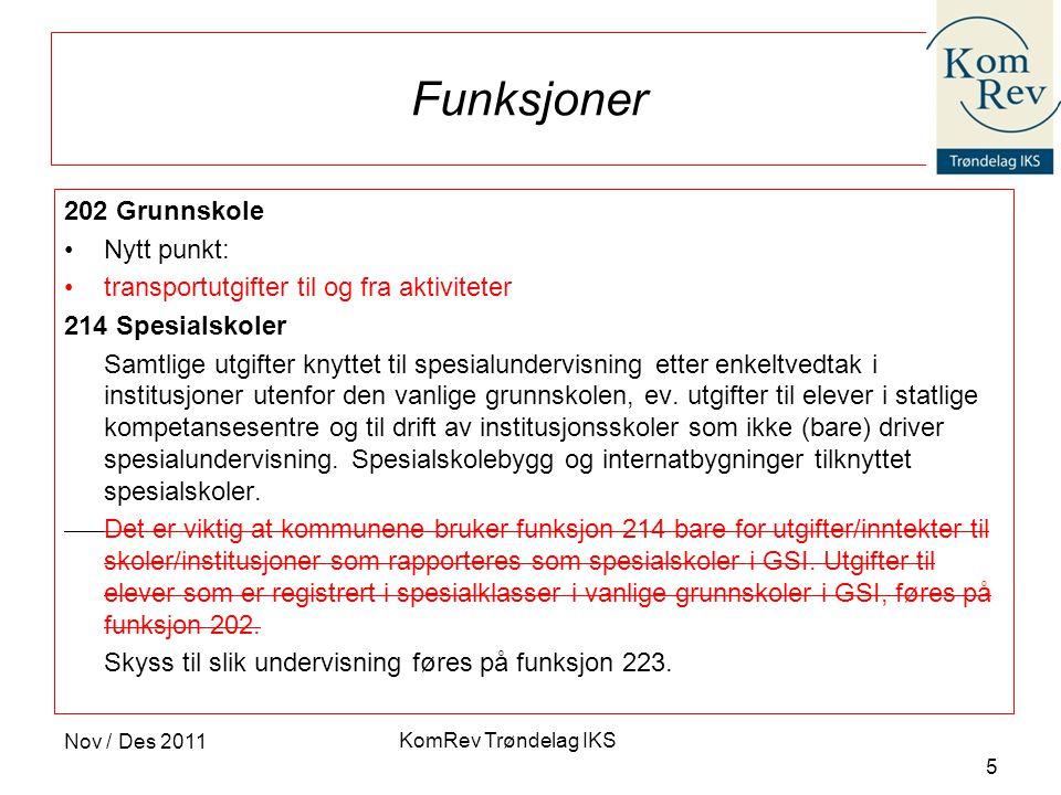 Funksjoner 202 Grunnskole Nytt punkt: