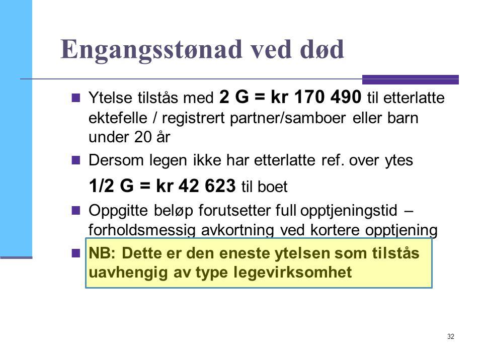 Engangsstønad ved død Ytelse tilstås med 2 G = kr 170 490 til etterlatte ektefelle / registrert partner/samboer eller barn under 20 år.