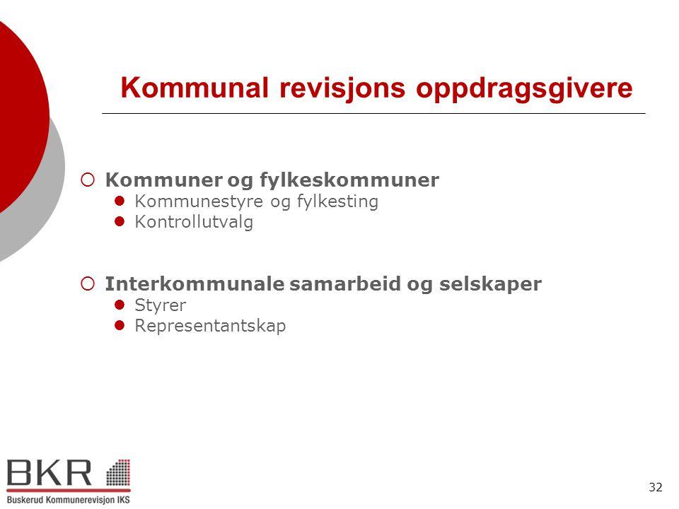 Kommunal revisjons oppdragsgivere