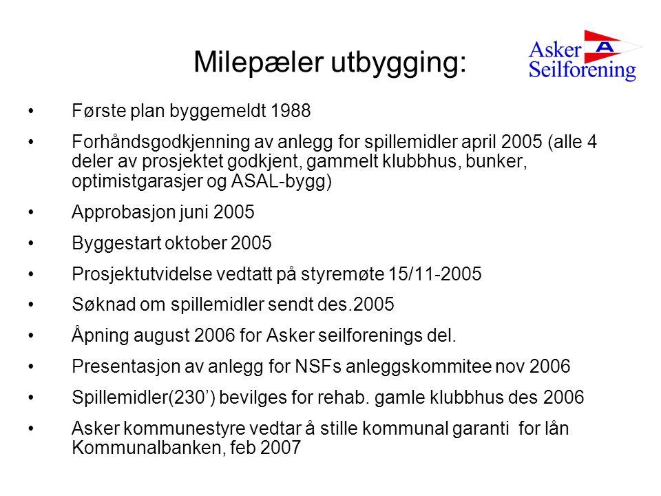 Milepæler utbygging: Første plan byggemeldt 1988