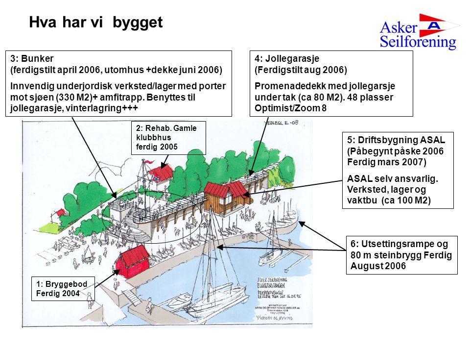 Hva har vi bygget 3: Bunker (ferdigstilt april 2006, utomhus +dekke juni 2006)