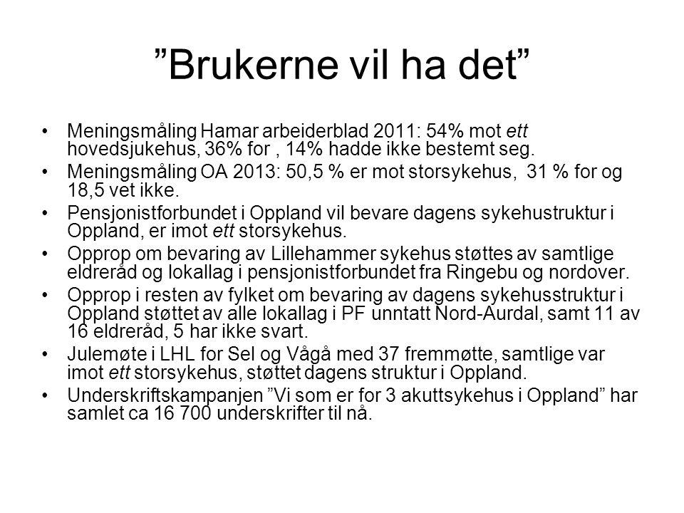 Brukerne vil ha det Meningsmåling Hamar arbeiderblad 2011: 54% mot ett hovedsjukehus, 36% for , 14% hadde ikke bestemt seg.