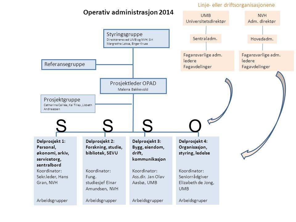 S S S O Operativ administrasjon 2014