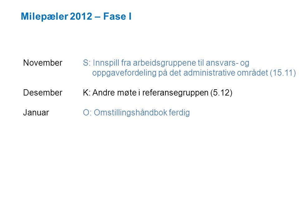 Milepæler 2012 – Fase I November S: Innspill fra arbeidsgruppene til ansvars- og. oppgavefordeling på det administrative området (15.11)