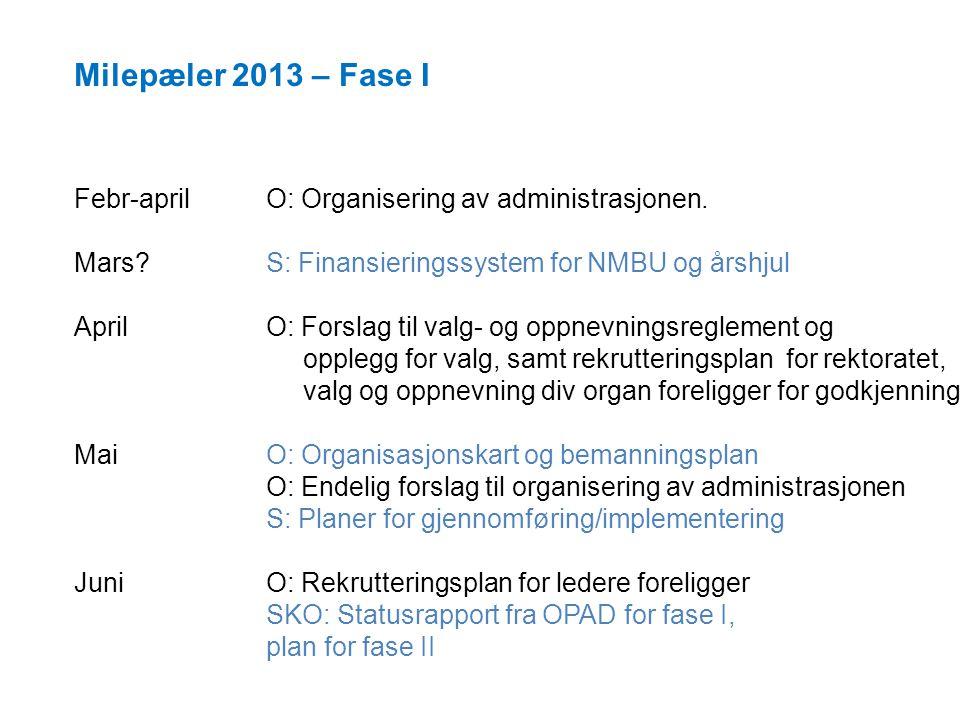 Milepæler 2013 – Fase I Febr-april O: Organisering av administrasjonen. Mars S: Finansieringssystem for NMBU og årshjul.