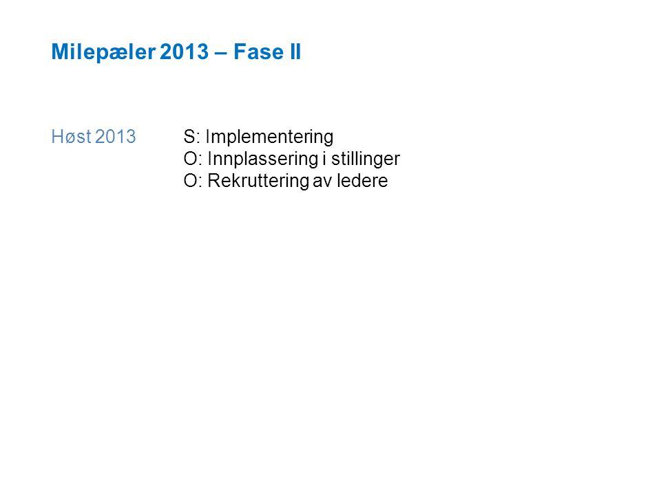 Milepæler 2013 – Fase II Høst 2013 S: Implementering