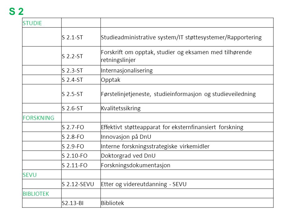 S 2 STUDIE. S 2.1-ST. Studieadministrative system/IT støttesystemer/Rapportering. S 2.2-ST.