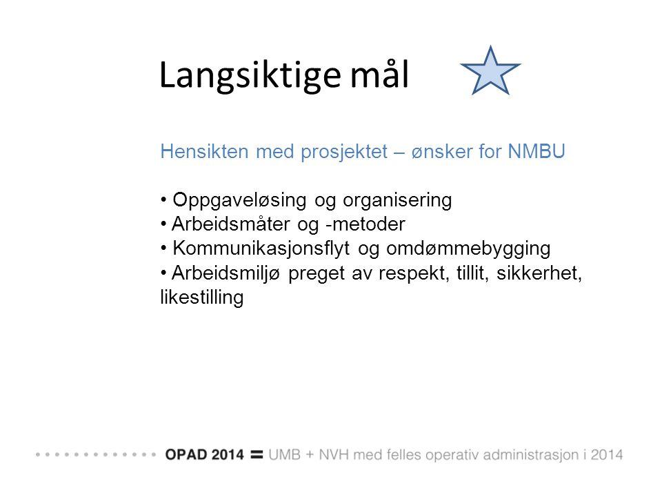Langsiktige mål Hensikten med prosjektet – ønsker for NMBU