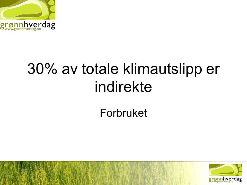 30% av totale klimautslipp er indirekte