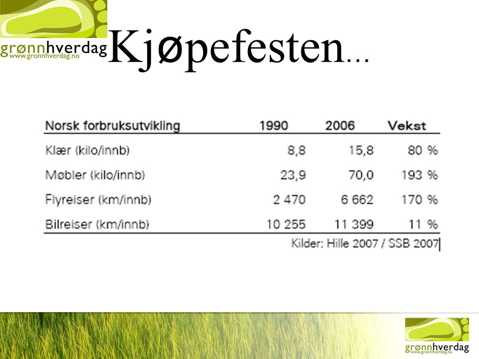 Kjøpefesten… Nordmenns private forbruk økte med 57 % fra 1990 til