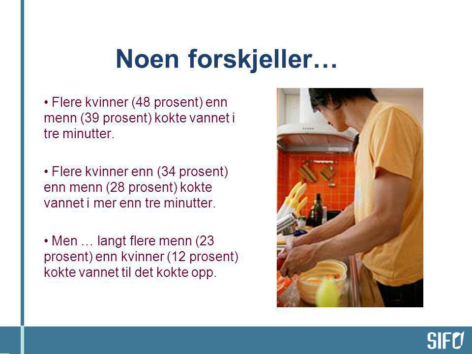 Noen forskjeller… Flere kvinner (48 prosent) enn menn (39 prosent) kokte vannet i tre minutter.