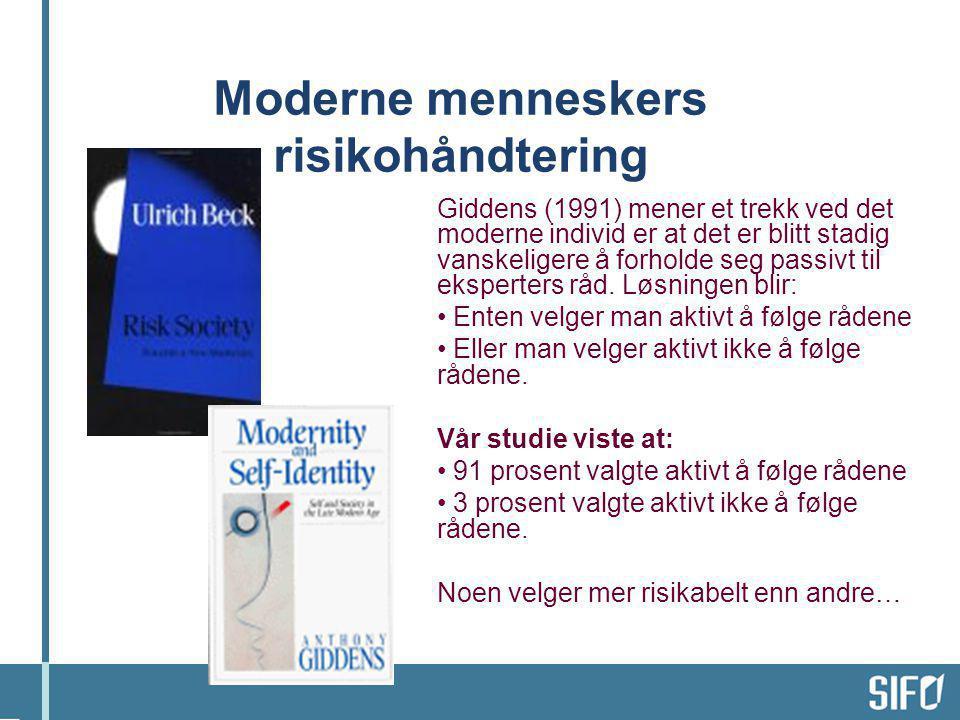 Moderne menneskers risikohåndtering