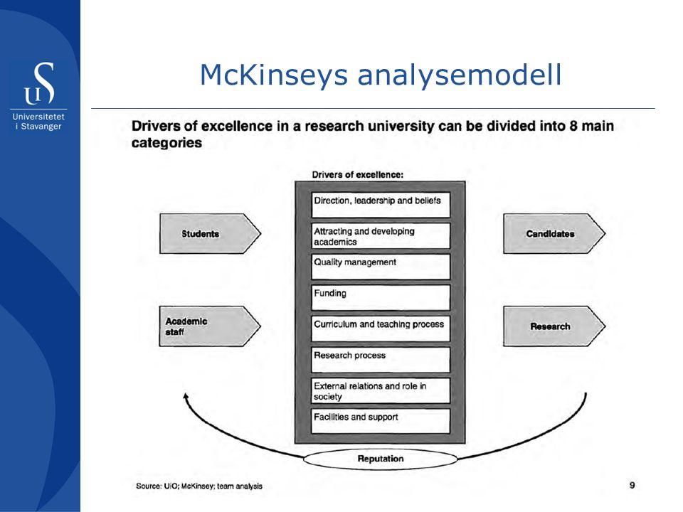 McKinseys analysemodell
