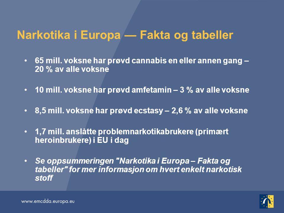 Narkotika i Europa — Fakta og tabeller