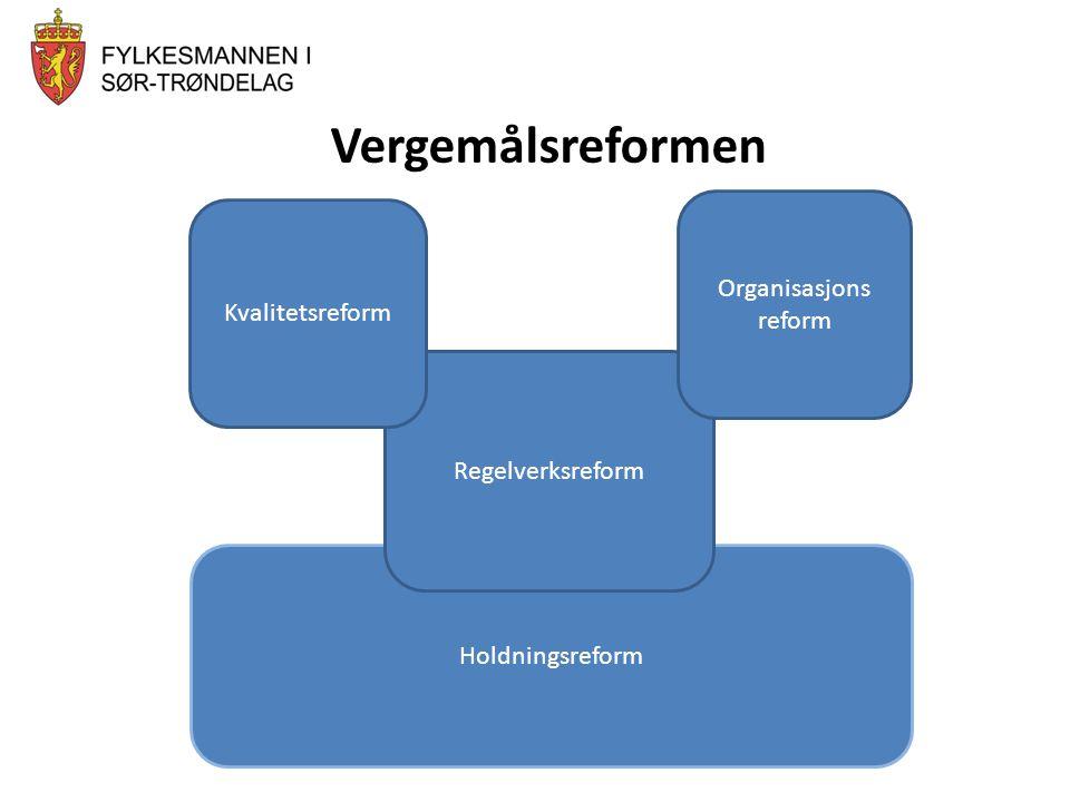 Vergemålsreformen Organisasjons Kvalitetsreform reform